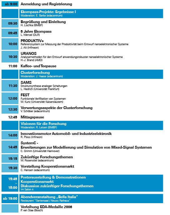 Ekompass-Workshop 2006 - Programm